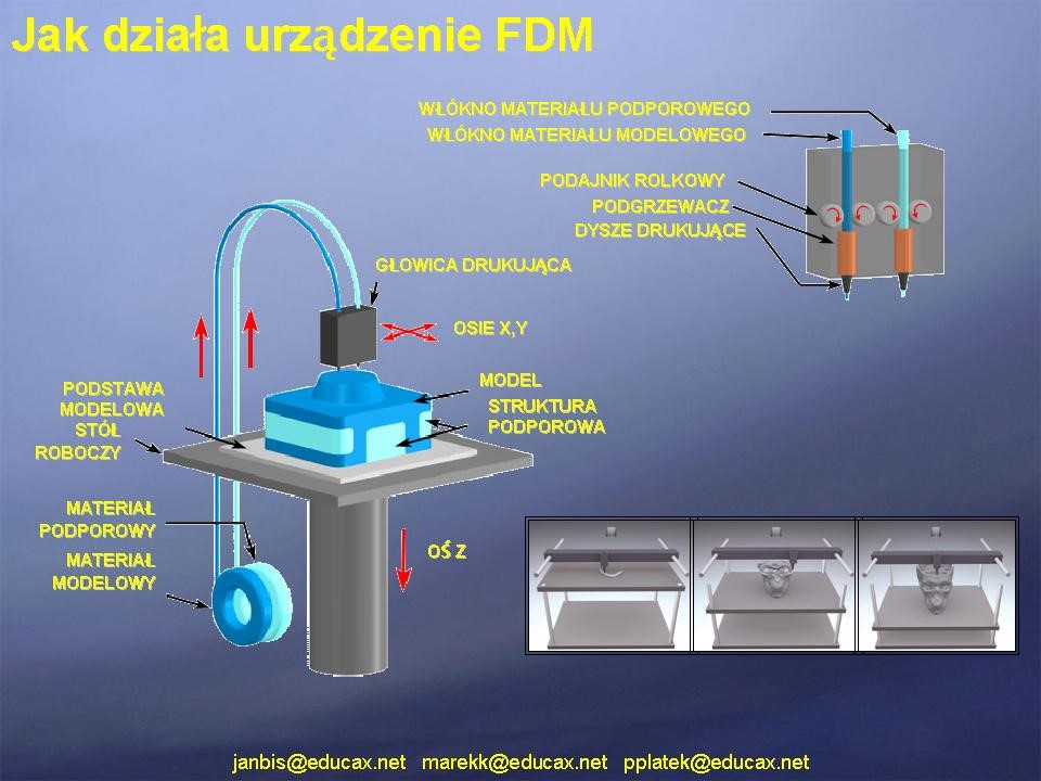 3d_fdm